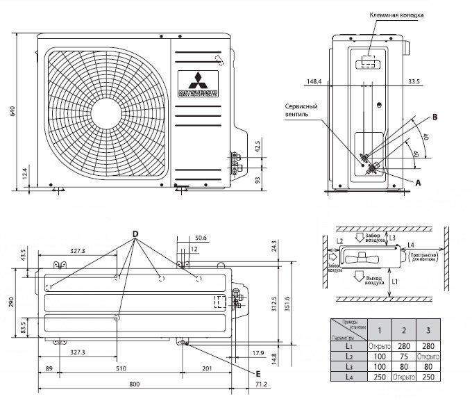 Внутренний блок кондиционера: размеры, крепление