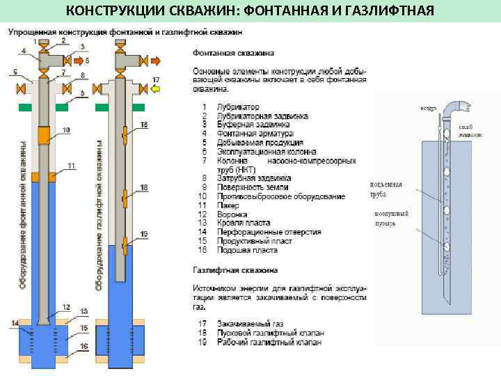 Как обслуживать скважину - проектирование и бурение скважин,  ремонт скважин, геотермальное отопление
