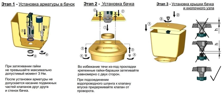 Крепление бачка к унитазу: подробное описание процесса монтажных работ