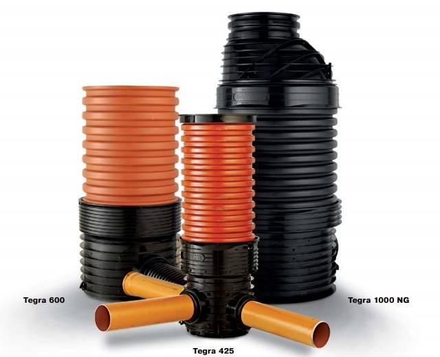 Пластиковые колодцы для дренажа: устройство, виды, классификация, инструкция по монтажу