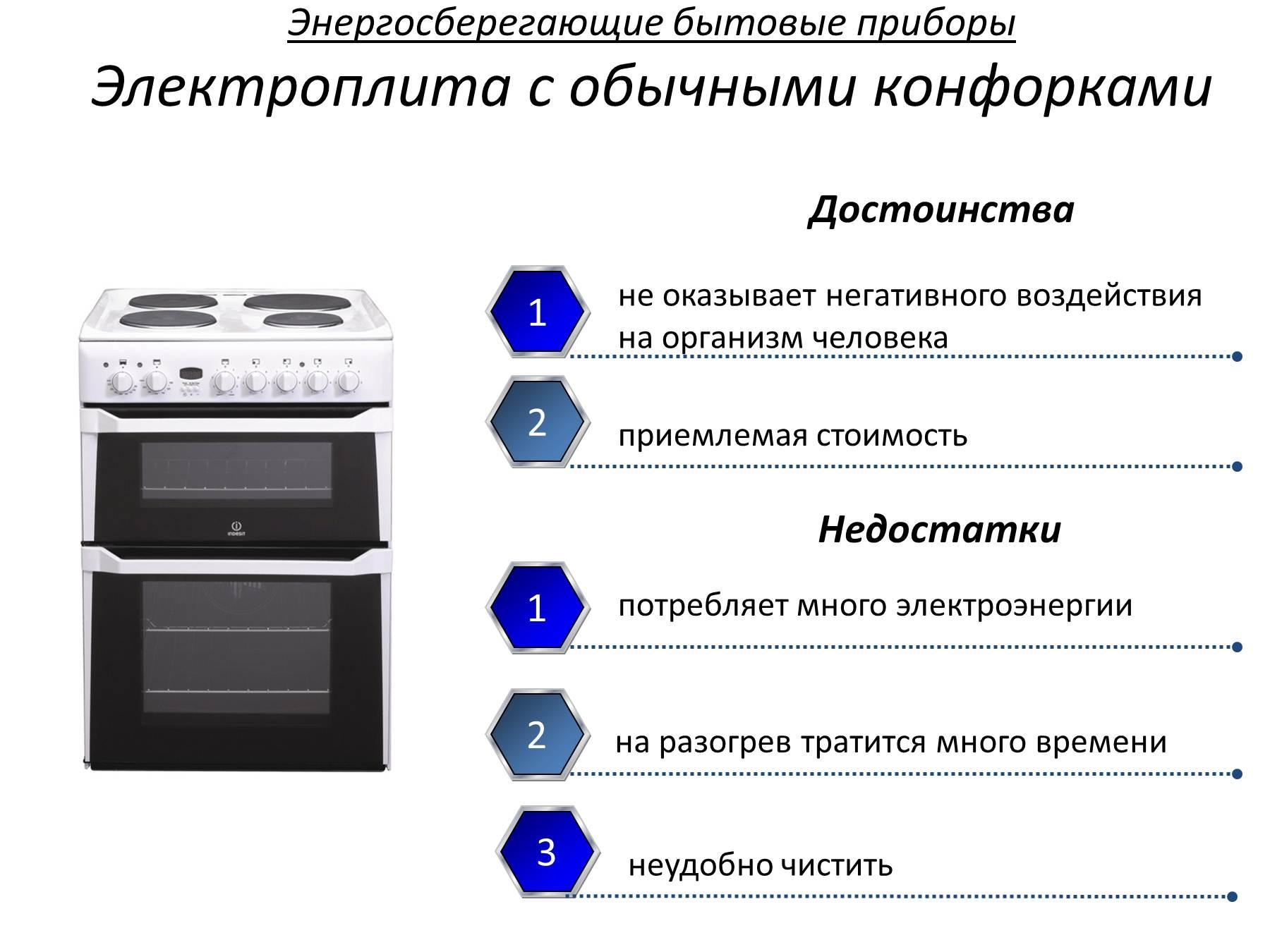 Какая плита лучше — газовая или электрическая?