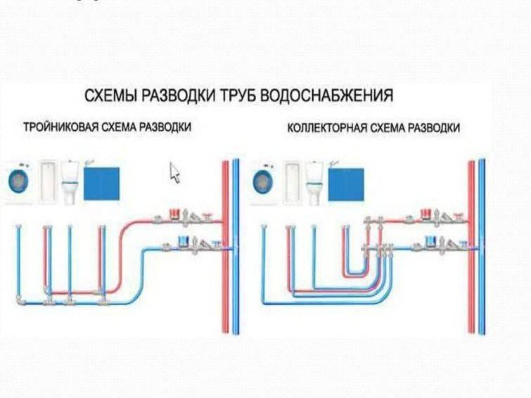 Разводка труб водоснабжения в квартире: коллекторная схема