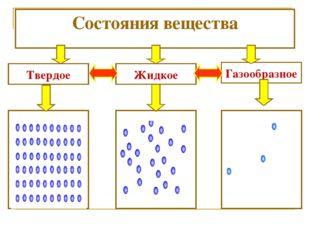 Современное производство биотоплива в россии