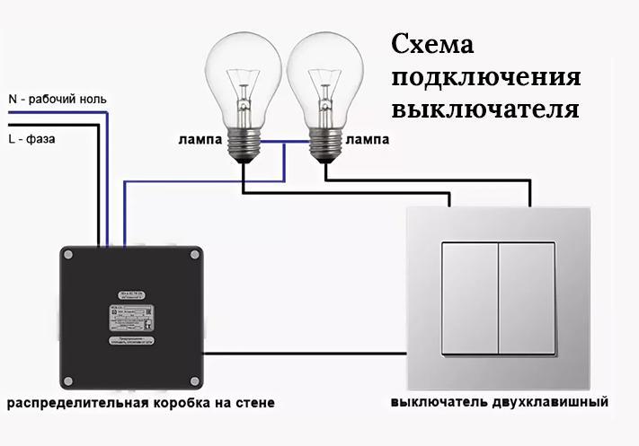 Как подсоединить провода – 125 фото монтажа, обжима, укладки и основных правил подключения