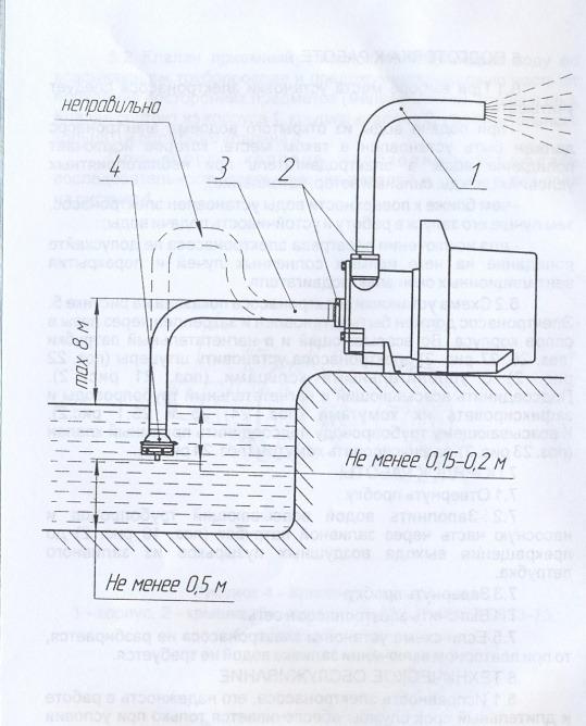 Водяной насос агидель: устройство и установка