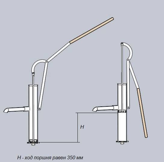 Самодельный насос для воды: как сделать насос для откачки своими руками