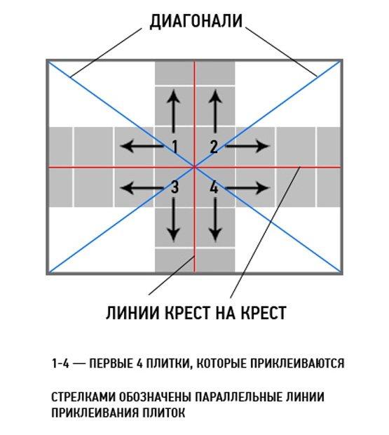 Как клеить потолочную плитку: инструкция своими руками +50 фото