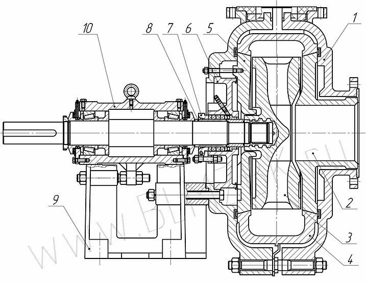 Инструкция по обслуживанию центробежных насосов