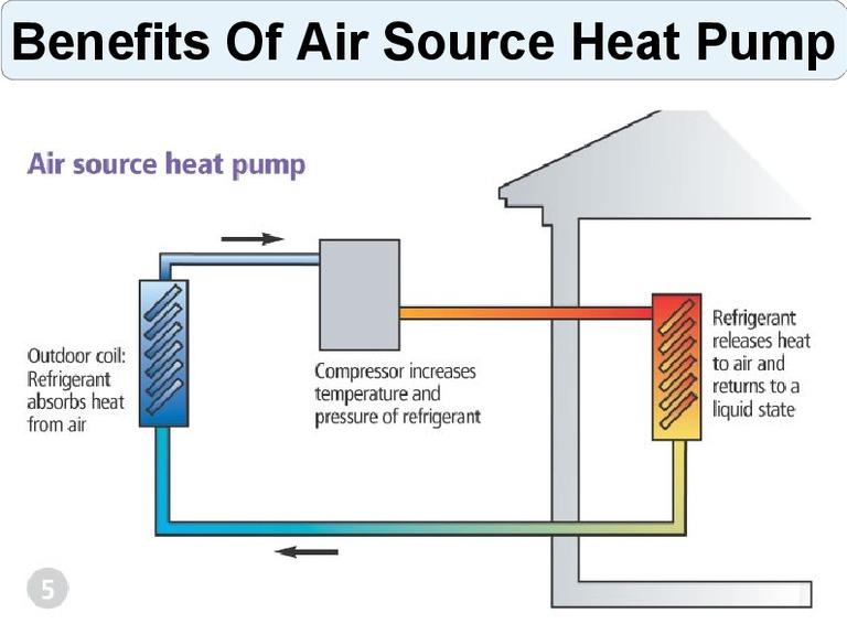 Тепловой насос воздух-воздух для отопления дома - минусы и плюсы