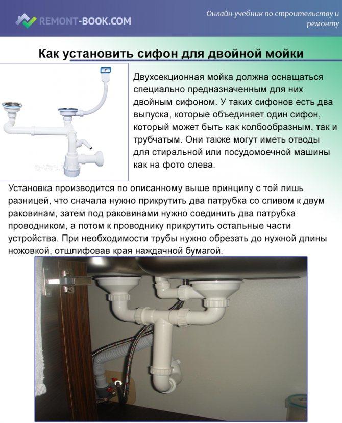 Как собрать сифон для раковины на кухне: установка сифона на раковину, как установить, сборка, устройство сифона для мойки, как поставить, подключить, монтаж, как крепится
