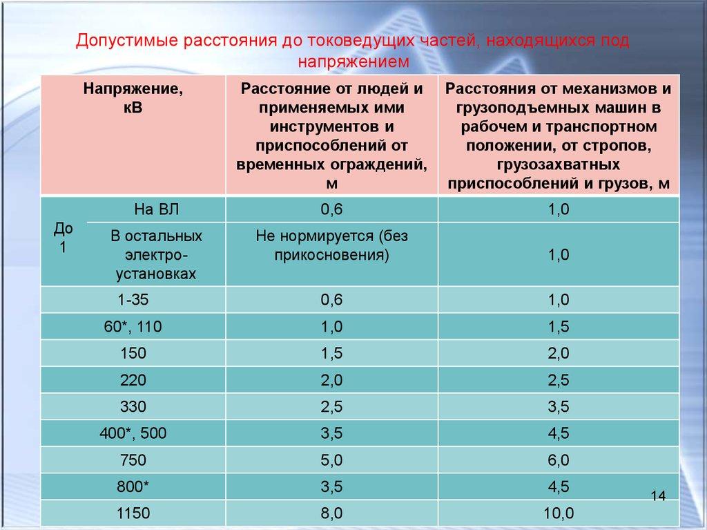 Гост р 55046-2012 техническая диагностика. оценка остаточного ресурса...