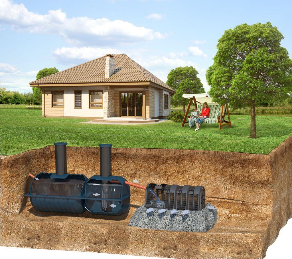 Виды автономных канализаций для частного дома: сравнение принципов работы и параметров лос