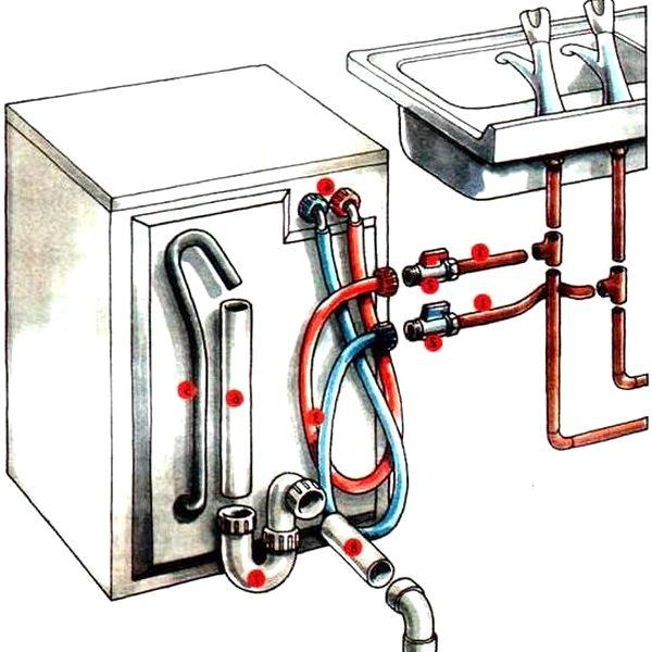 Как слить воду из стиральной машинки: несколько способов