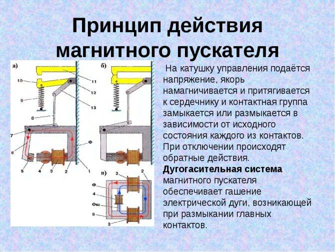 Магнитный пускатель – назначение устройства, принцип действия и схема подключения своими руками. обзор лучших производителей оборудования