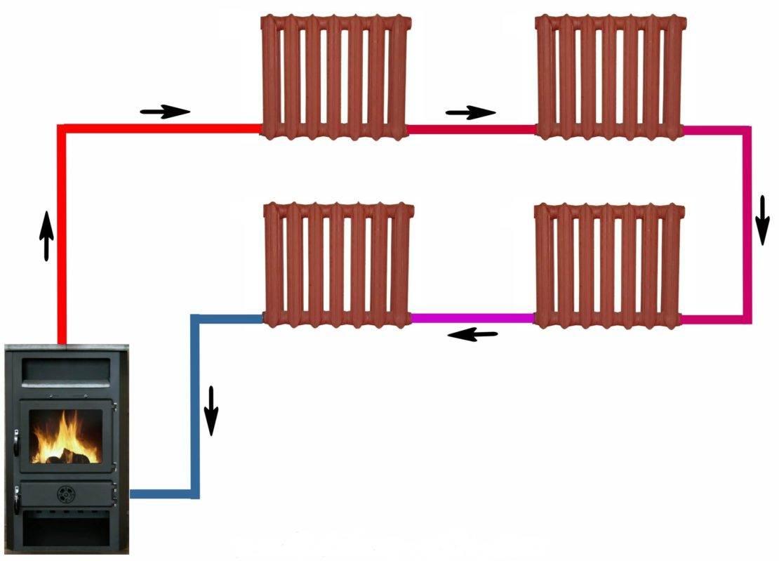 Система отопления «ленинградка» для двухэтажного дома – особенности устройства, основные элементы, разновидности и установка в доме самостоятельно