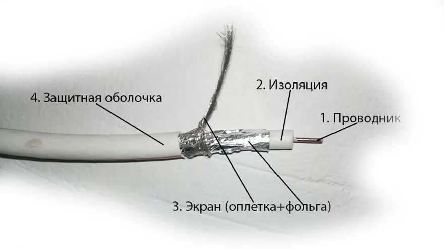 Способы соединения телевизионного кабеля без потери сигнала