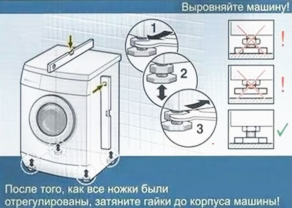 Как самостоятельно установить стиральную машину: пошаговое руководство