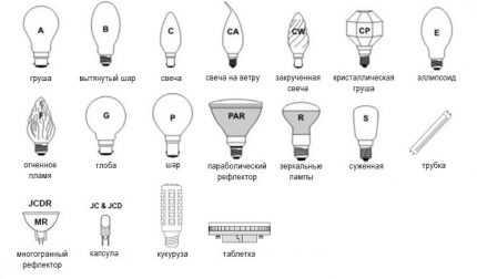 Как сделать умный светильник своими руками. лучше, чем xiaomi в магазине