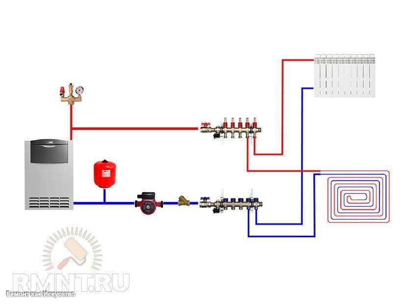 Правильная обвязка электрического котла в доме