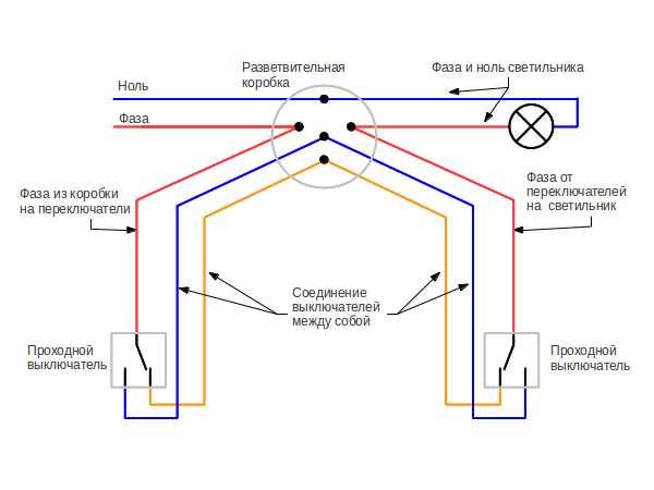 Как переделать проходной выключатель в обычный?