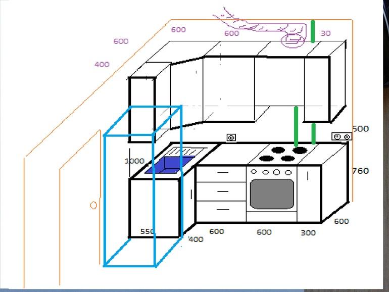 Можно ли холодильник ставить рядом с батареей или газовой трубой: допустимое расстояние, защита