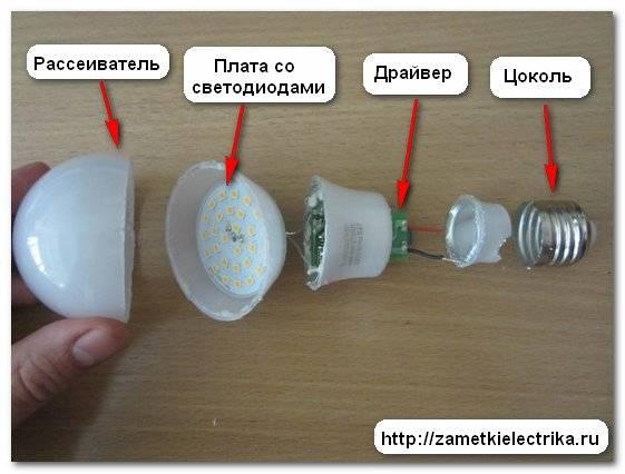 Пошаговая инструкция по замене люминесцентной лампы