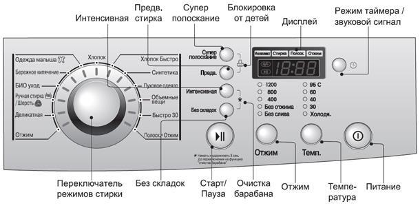 Как очистить барабан в стиральной машине lg?