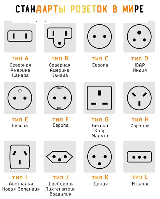 12 лучших производителей розеток и выключателей