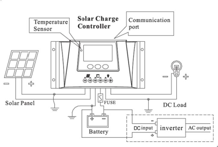 Контроллер заряда солнечной батареи: схема, принцип работы, способы подключения