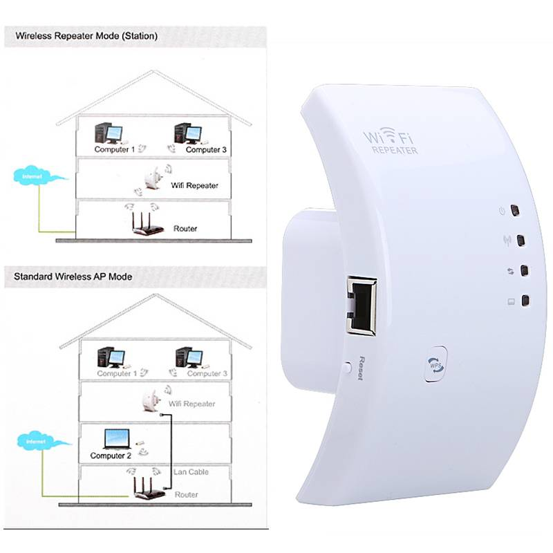 Какой усилитель сигнала wi-fi купить – правила выбора