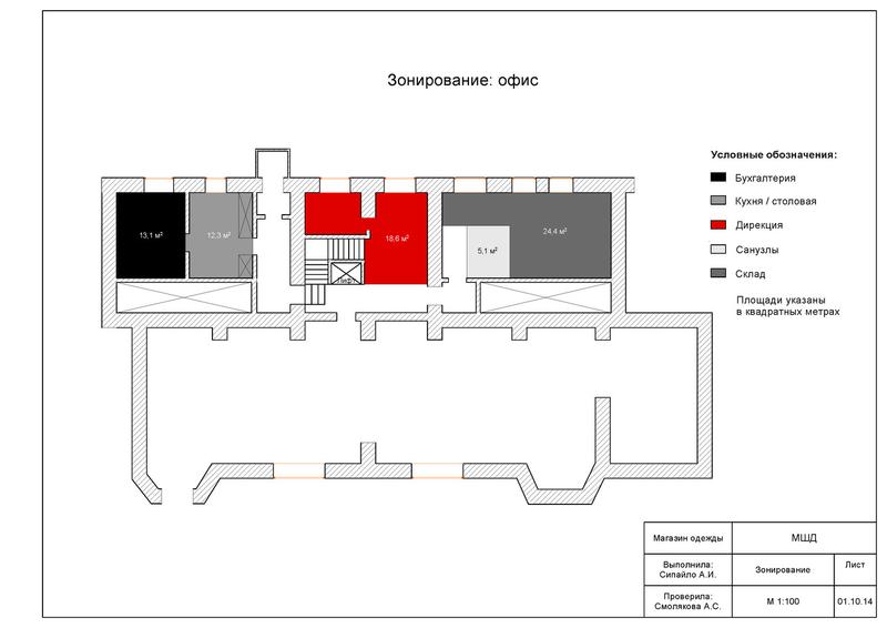 Нежилые помещения: виды, определение этих зданий и типы по их назначению, перечень того, что относится к группам встроенно-пристроенных, отдельно стоящих и бытовых