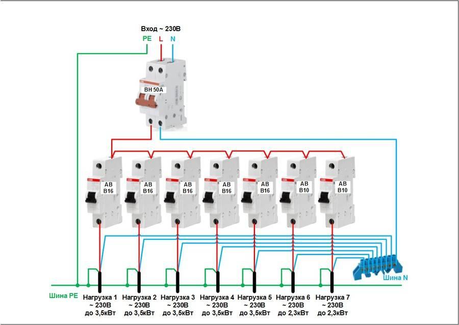 Инструкция по сборке трехфазного электрощита самостоятельно