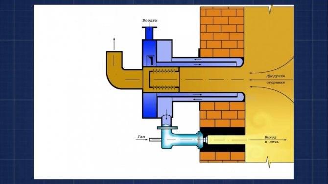 Модели газовых горелок на баллончик с пьезоподжигом, какая лучше всего