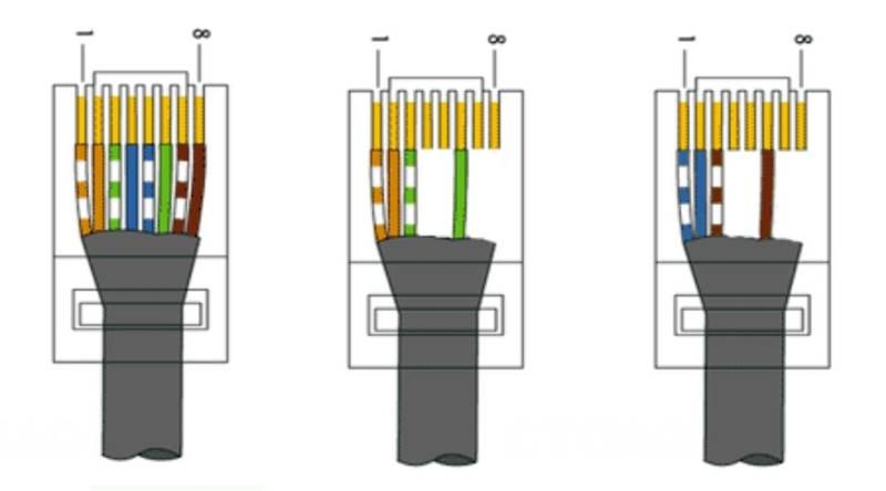 Обжим витой пары, разводка сетевого кабеля, обжимка rj-45. — lanberry