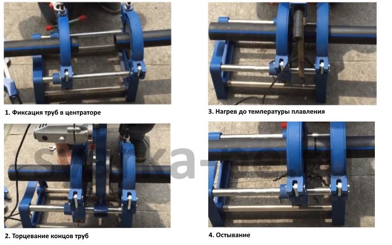 Cварка полиэтиленовых труб: стыковая и электромуфтовая