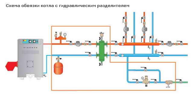 Пеллетная установка: 6 правил монтажа