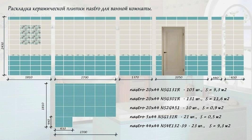 Как рассчитать потребность в плитке при ремонте ванной