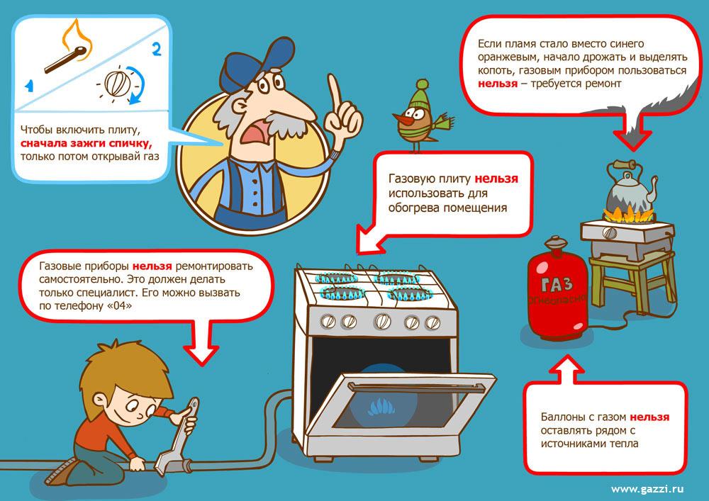 Правила пользования газом и предоставления услуг по газоснабжению в рф: в жилых многоквартирных домах и нет, фз n 69 и другие законы российской федерации на 2019 год