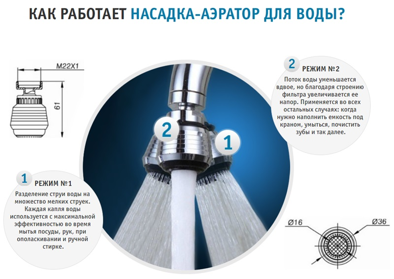 Преимущества использования аэратора на смесителе для экономии воды: особенности конструкции и советы по эксплуатации