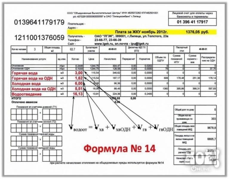 Как платить за воду по счетчику: как рассчитать расход воды + обзор способов провести оплату