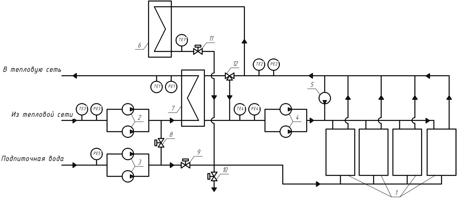 Тепловая схема котла