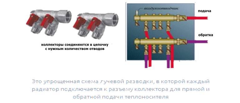 Чем отличается открытая система отопления от закрытой   в чем разница