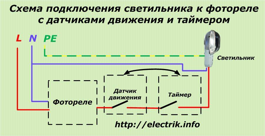 Фотореле для уличного освещения — критерии выбора, советы по подключению и размещению устройства (135 фото)