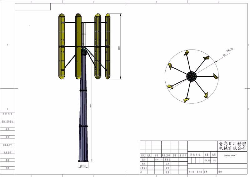 Изготовление ветрогенератора своими руками