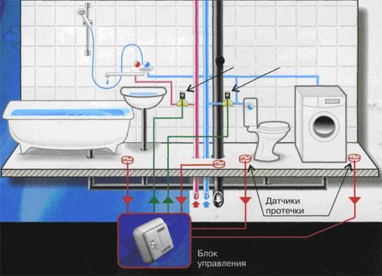 Датчик протечки воды и система защиты от протечек
