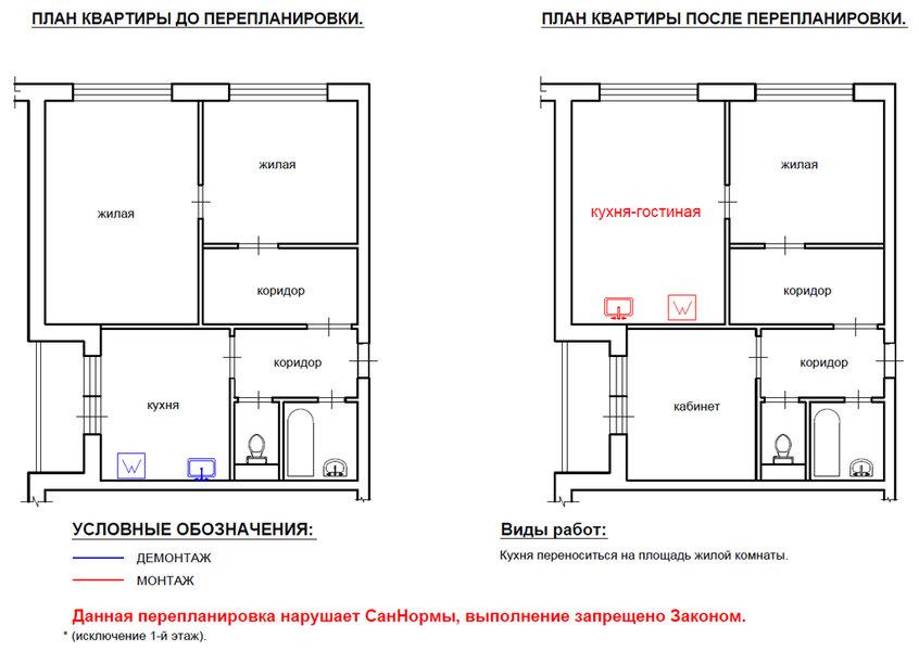 Перенос канализации в другую комнату: как перенести кухню