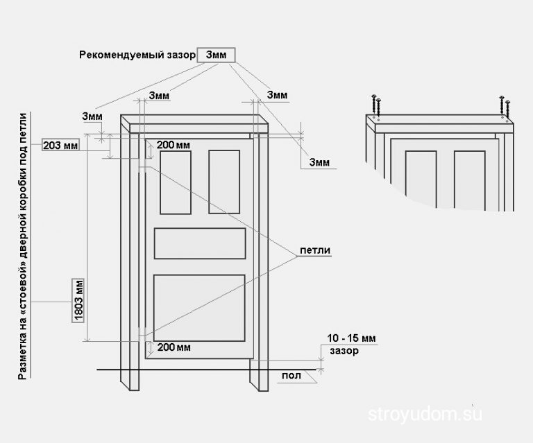 Технология установки межкомнатной двери