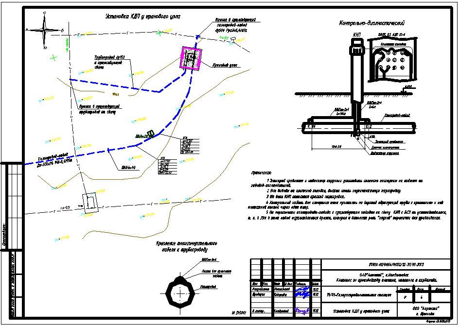 Охранная зона газопровода высокого, среднего и низкого давления: сколько метров по снип
