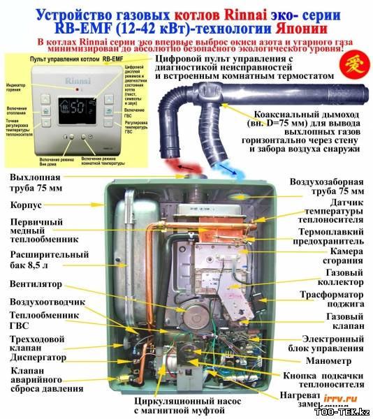 Газовые котлы риннай: отзывы, характеристики, схема, видео инструкция по эксплуатации, цена