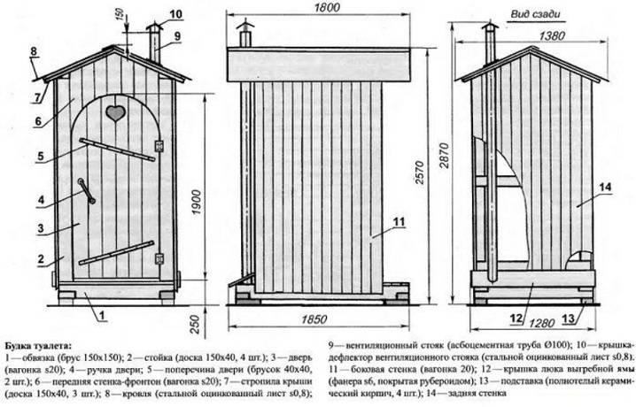 Как построить туалет на даче своими руками: подробности чертежи + размеры
